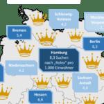 Infografik Rolex Suchvolumen